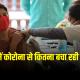 भारत में कोरोना से कितना बचा रही वैक्सीन
